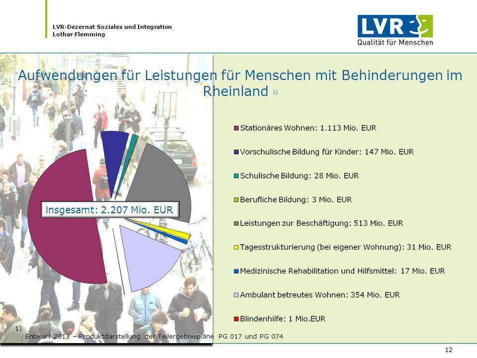 Aufwendungen Rheinland