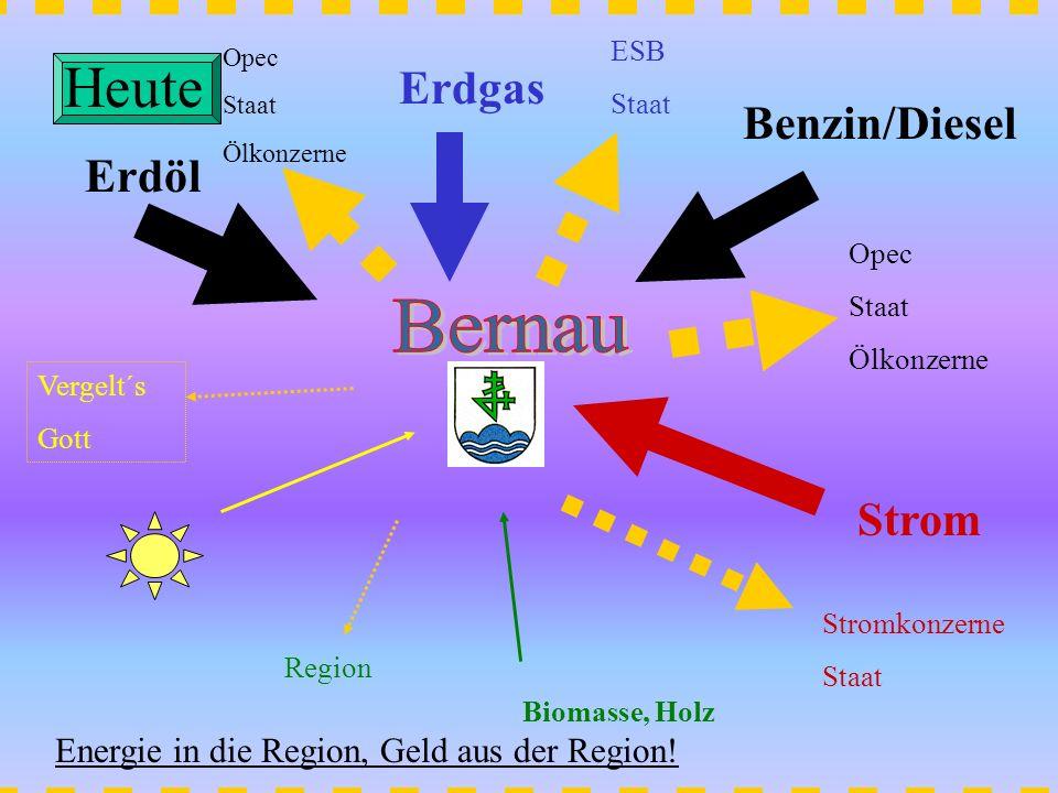 Heute Bernau Erdgas Benzin/Diesel Strom