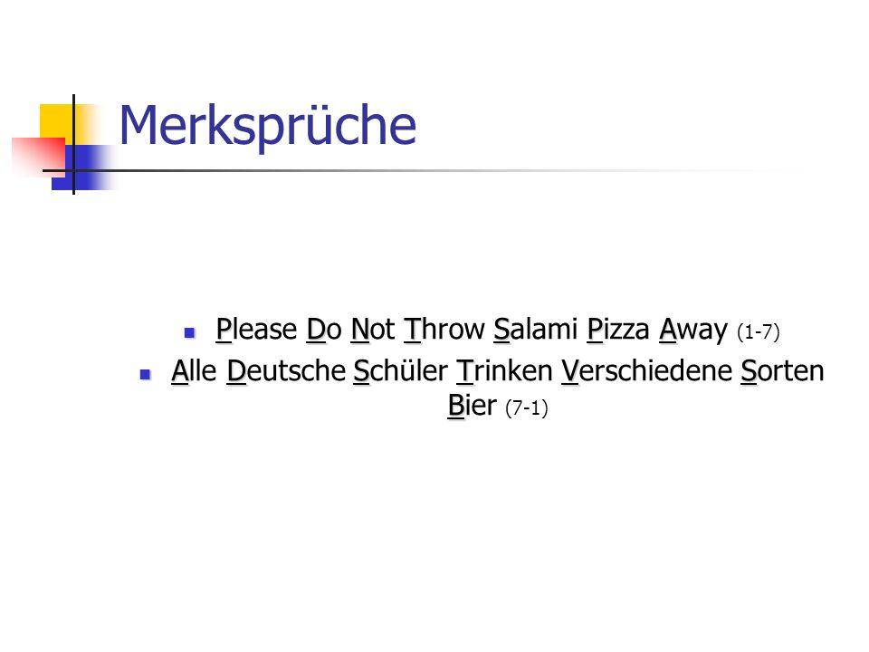 Merksprüche Please Do Not Throw Salami Pizza Away (1-7)
