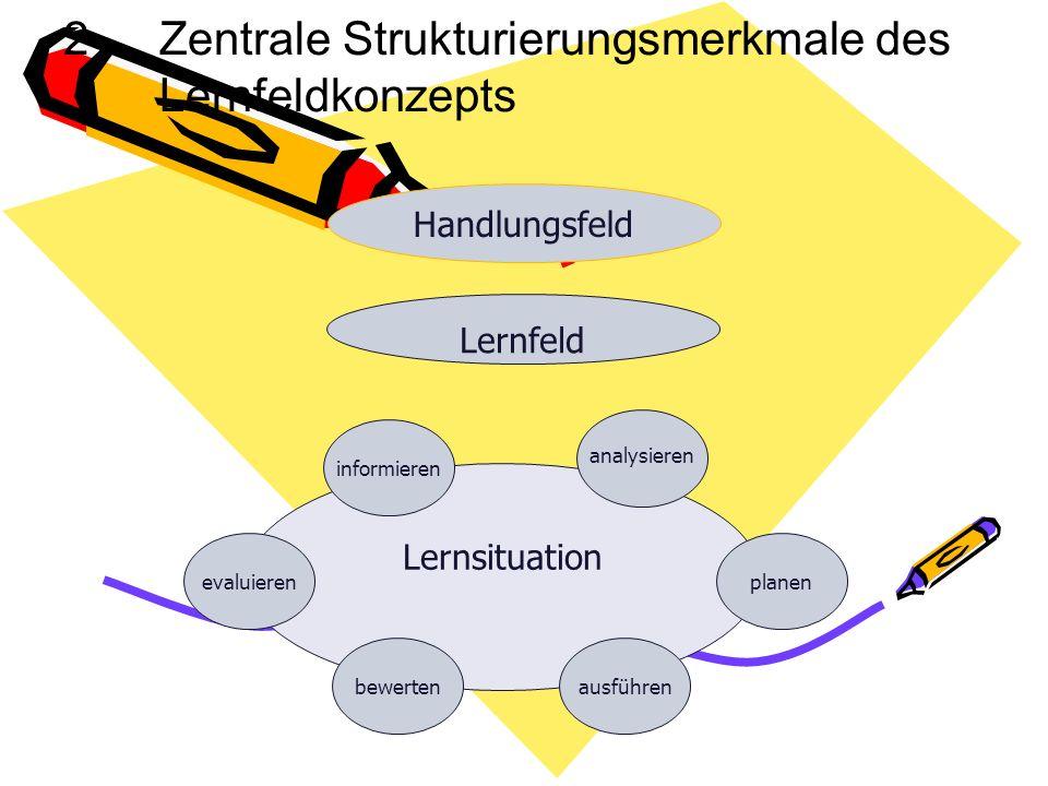 2 Zentrale Strukturierungsmerkmale des Lernfeldkonzepts
