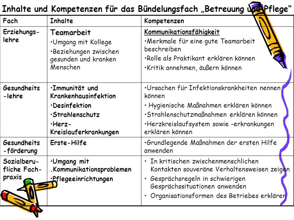"""Inhalte und Kompetenzen für das Bündelungsfach """"Betreuung und Pflege"""