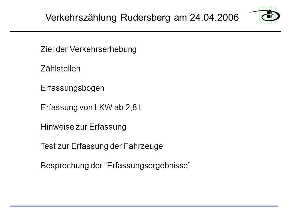 Verkehrszählung Rudersberg am 24.04.2006