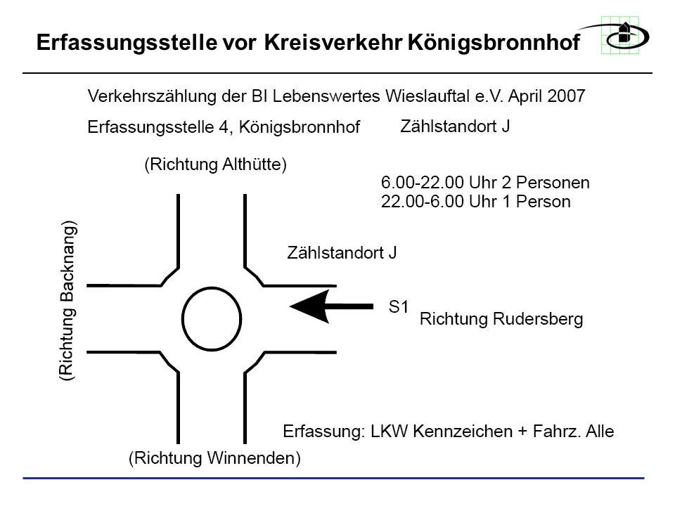 Erfassungsstelle vor Kreisverkehr Königsbronnhof