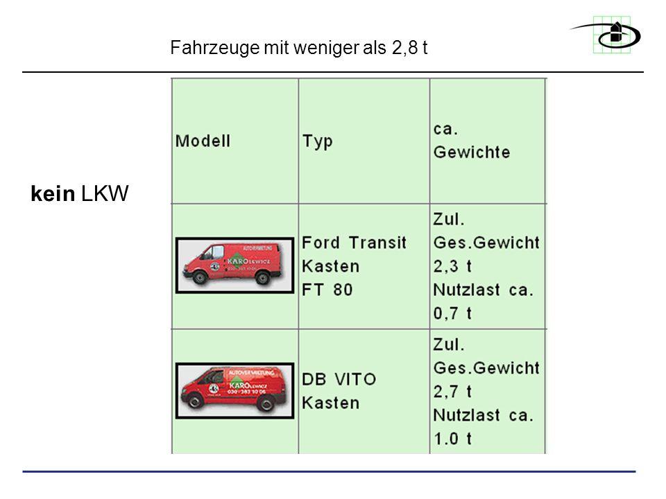 Fahrzeuge mit weniger als 2,8 t
