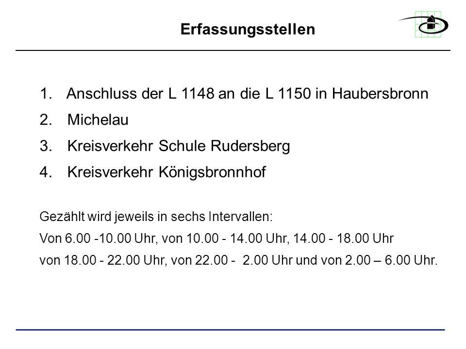 Anschluss der L 1148 an die L 1150 in Haubersbronn Michelau