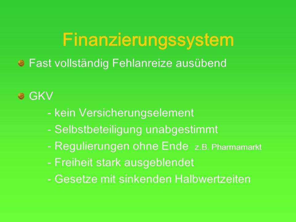 Finanzierungssystem Fast vollständig Fehlanreize ausübend GKV