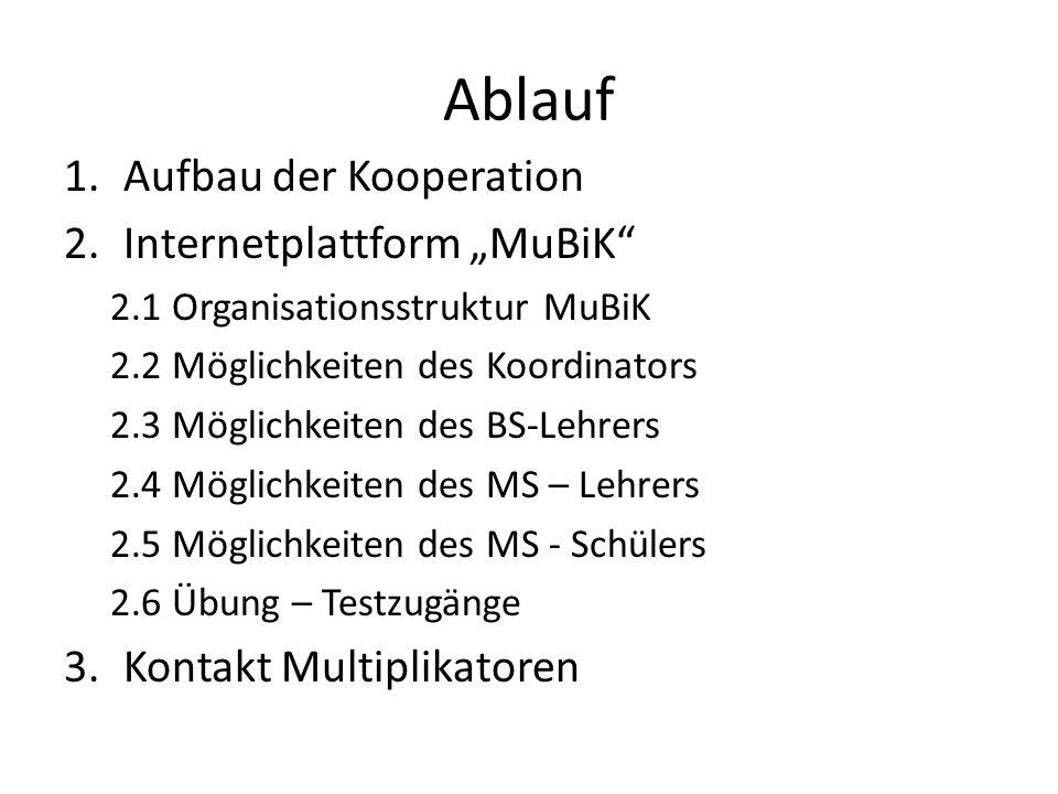 """Ablauf Aufbau der Kooperation Internetplattform """"MuBiK"""