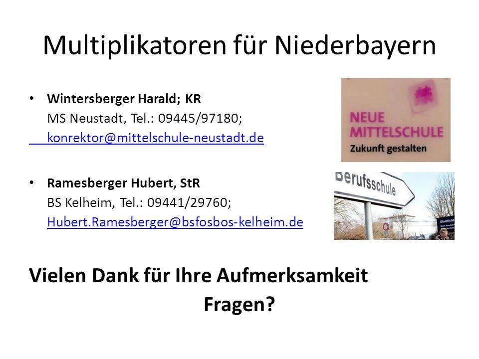 Multiplikatoren für Niederbayern