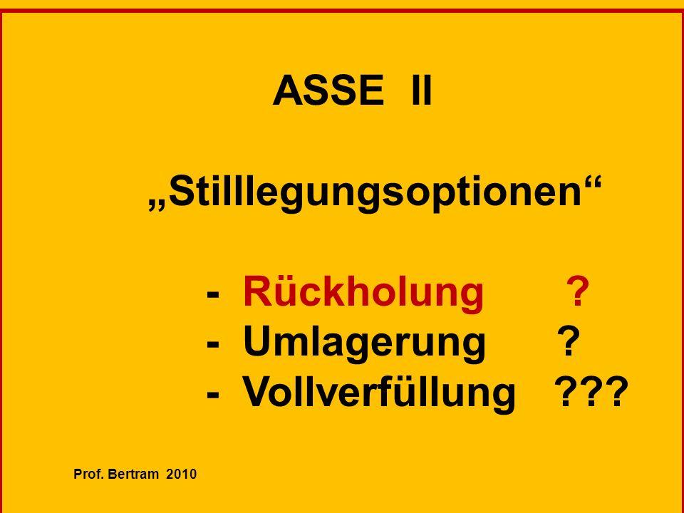 """""""Stilllegungsoptionen - Rückholung - Umlagerung"""