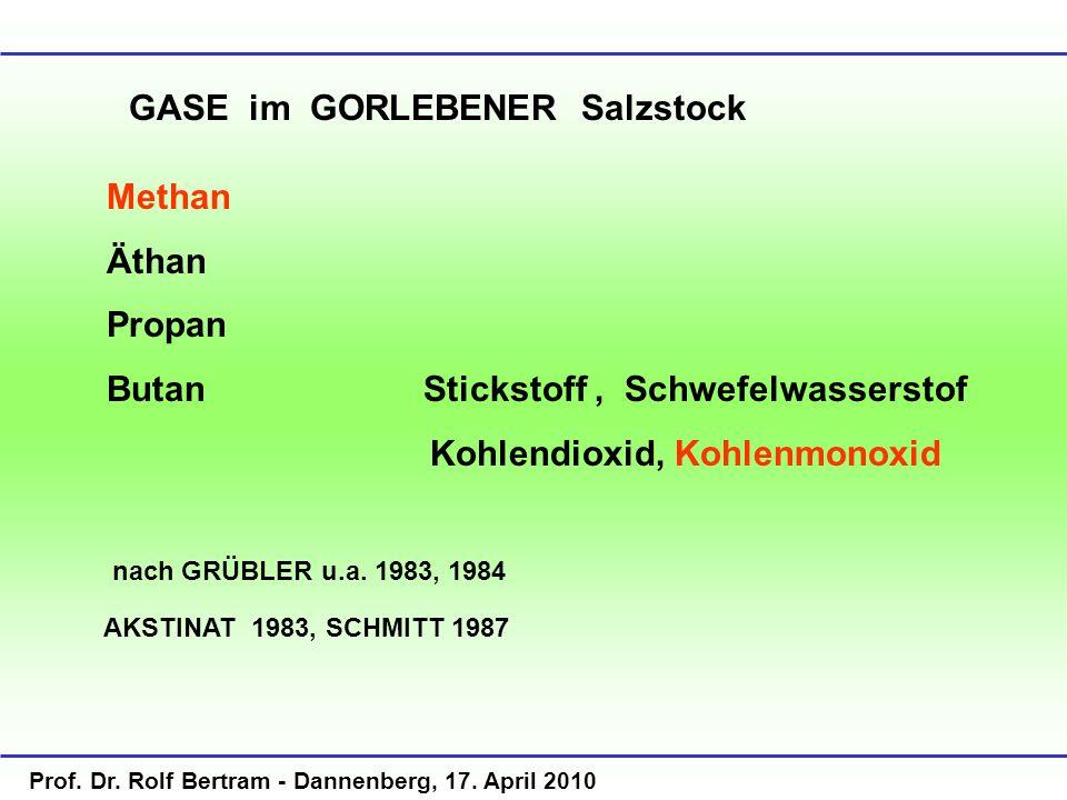 GASE im GORLEBENER Salzstock