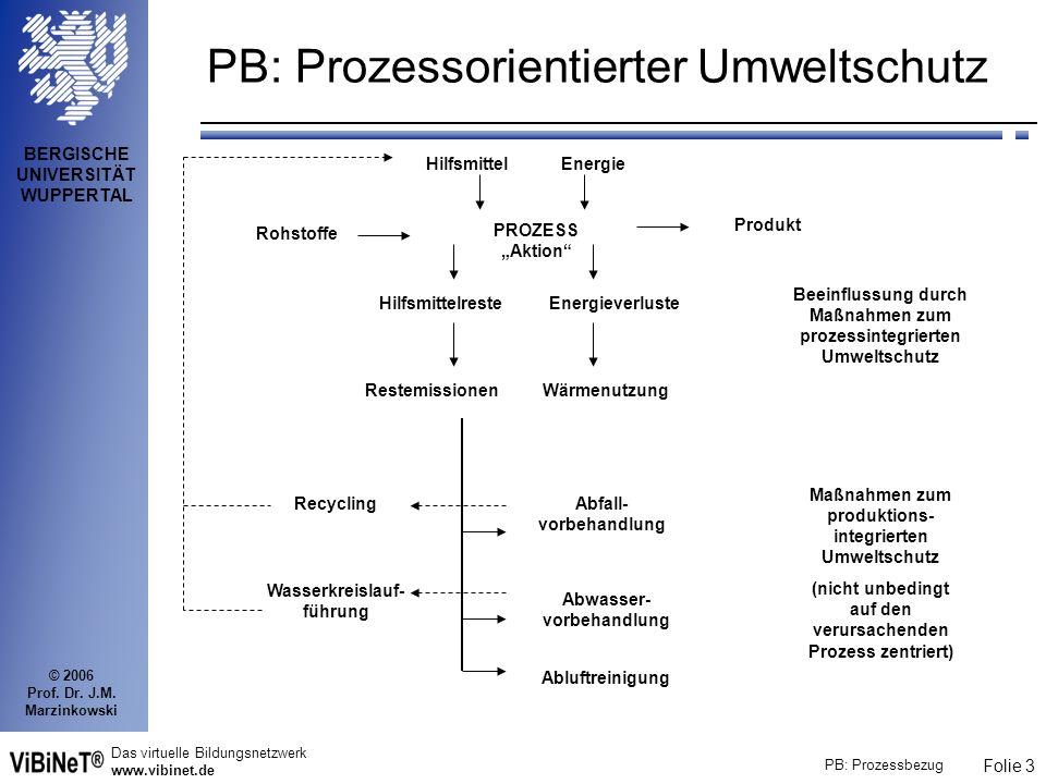 PB: Prozessorientierter Umweltschutz