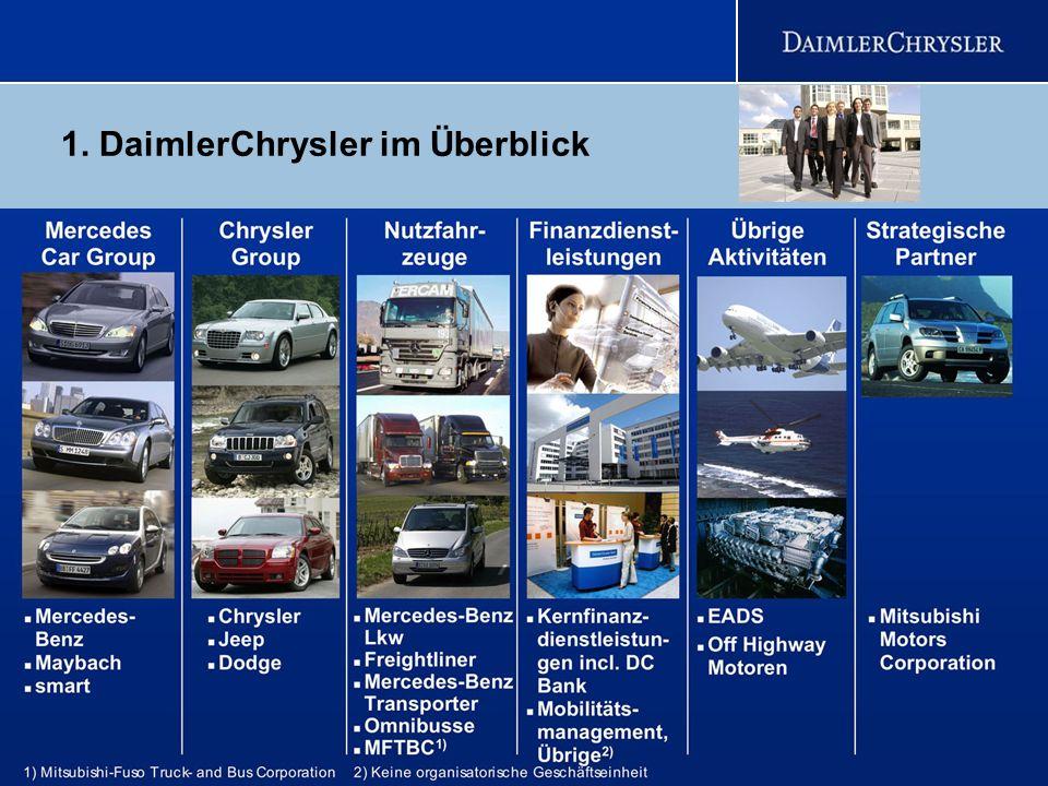 1. DaimlerChrysler im Überblick
