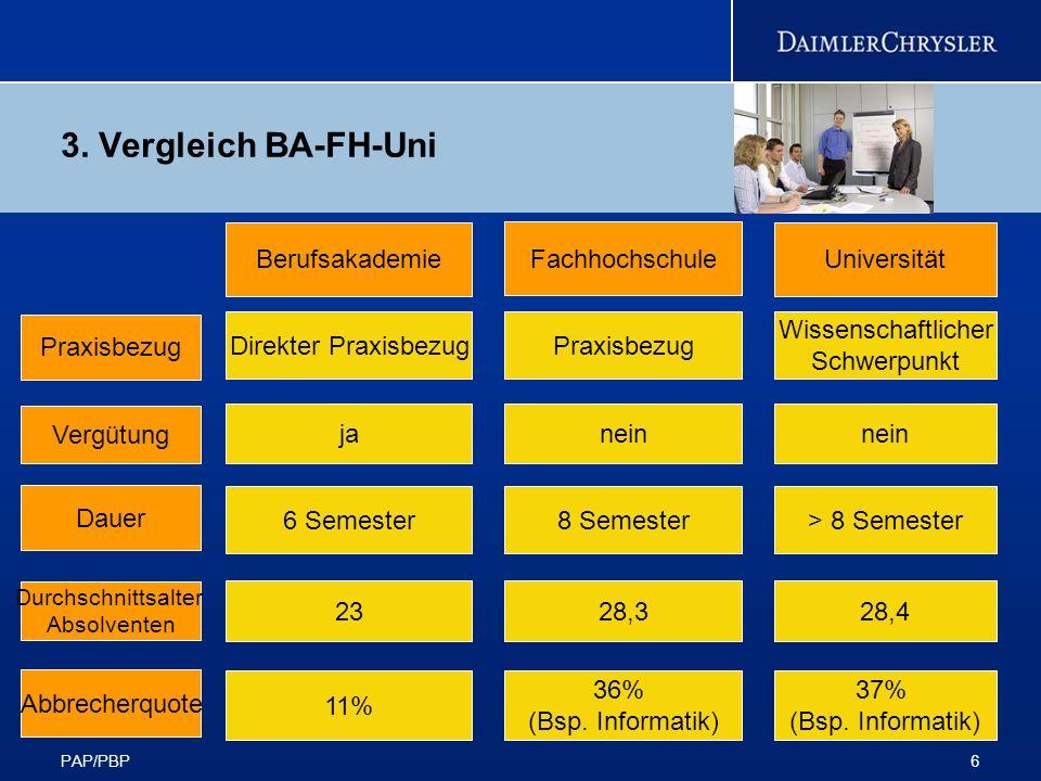 3. Vergleich BA-FH-Uni Berufsakademie Fachhochschule Universität