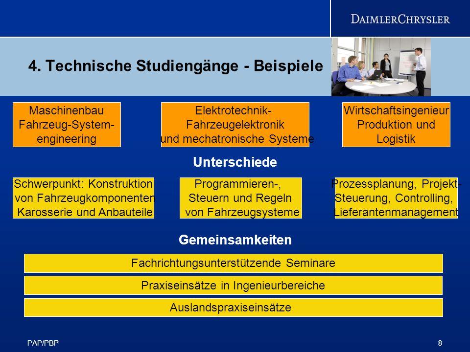 4. Technische Studiengänge - Beispiele