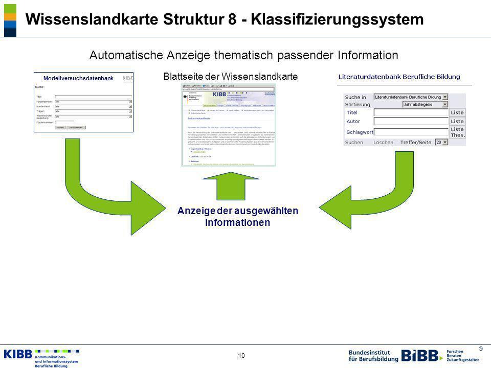 Wissenslandkarte Struktur 8 - Klassifizierungssystem