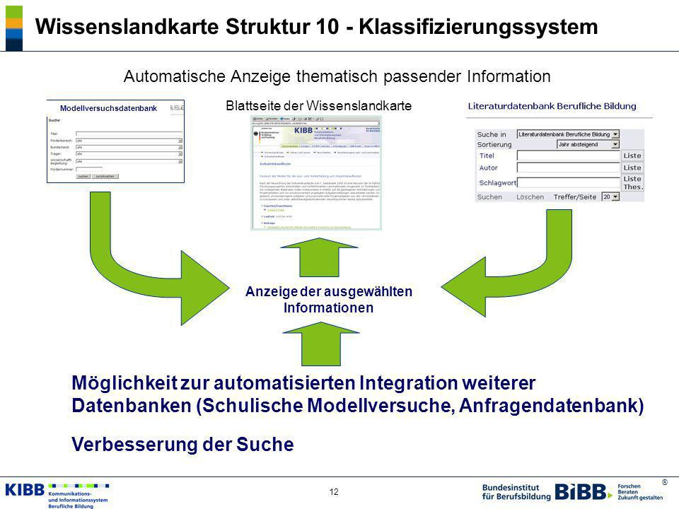 Wissenslandkarte Struktur 10 - Klassifizierungssystem