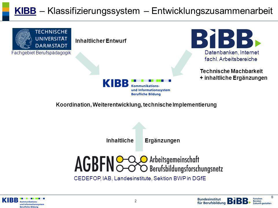 KIBB – Klassifizierungssystem – Entwicklungszusammenarbeit