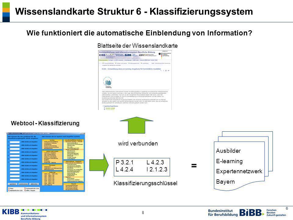 Wissenslandkarte Struktur 6 - Klassifizierungssystem