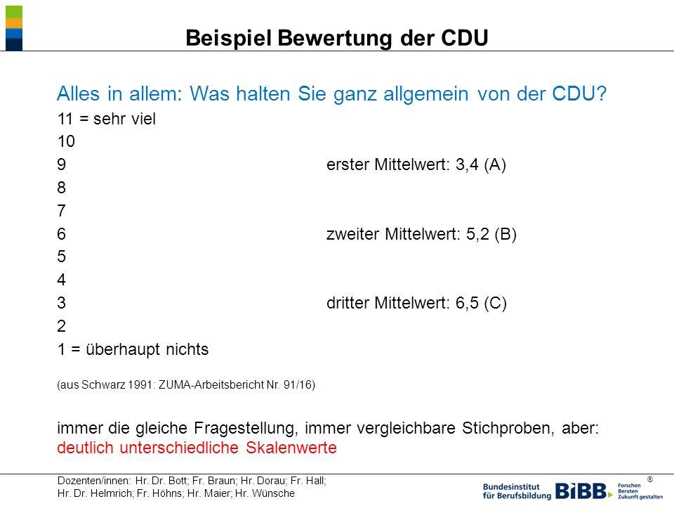 Beispiel Bewertung der CDU