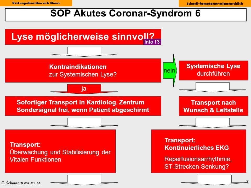 SOP Akutes Coronar-Syndrom 6 Transport nach Wunsch & Leitstelle