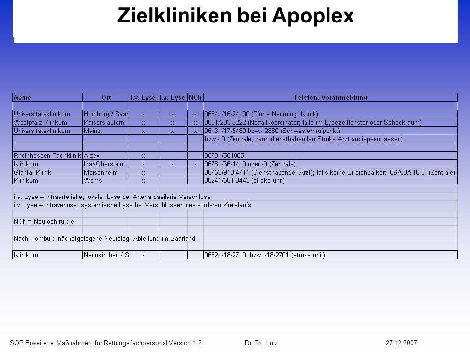 Zielkliniken bei Apoplex