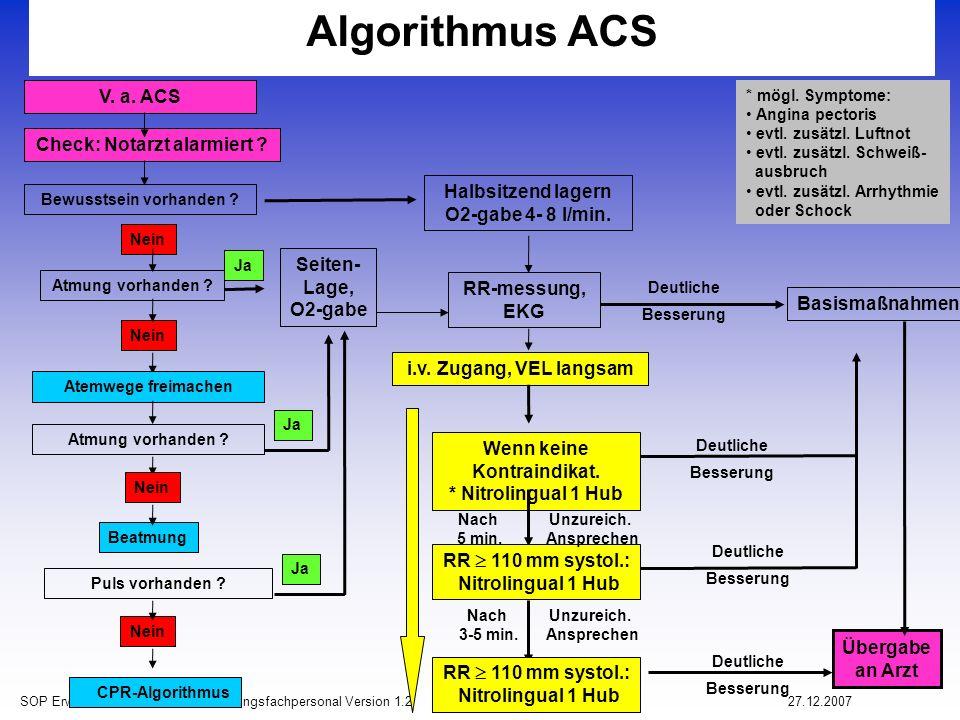 Algorithmus ACS V. a. ACS Check: Notarzt alarmiert