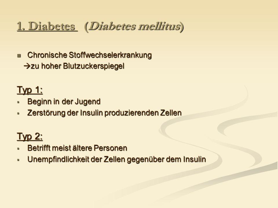 1. Diabetes (Diabetes mellitus)
