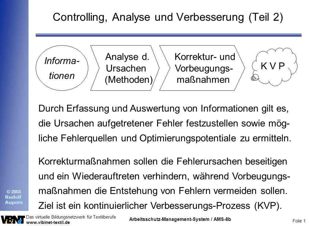 Controlling, Analyse und Verbesserung (Teil 2)