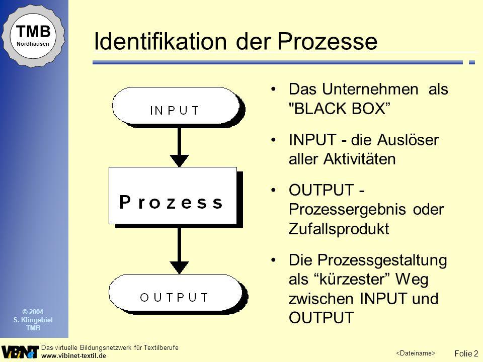Identifikation der Prozesse