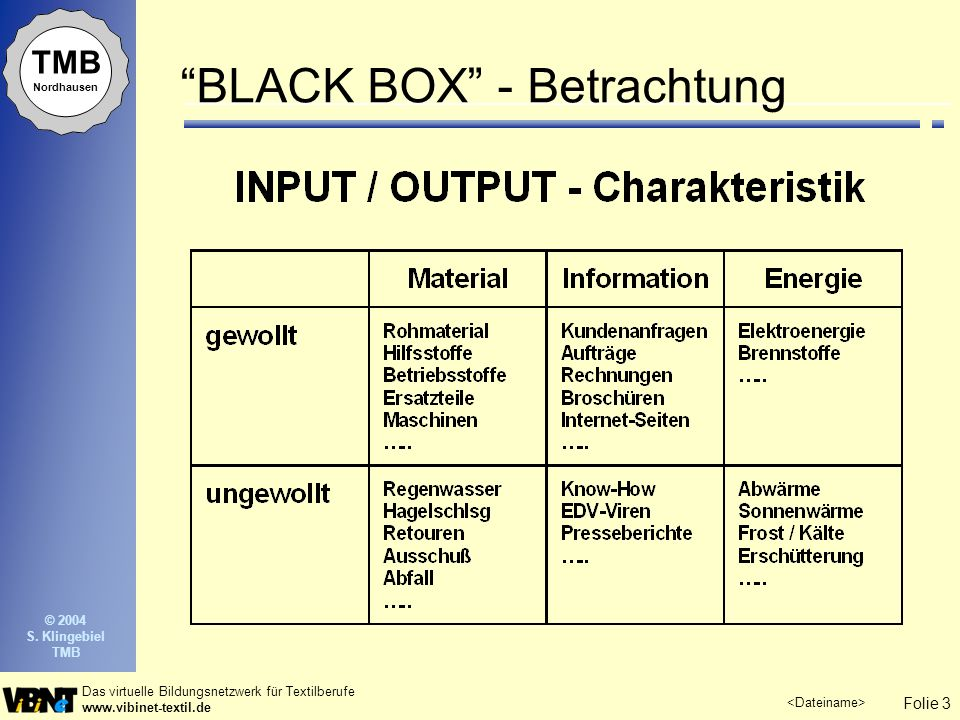 BLACK BOX - Betrachtung