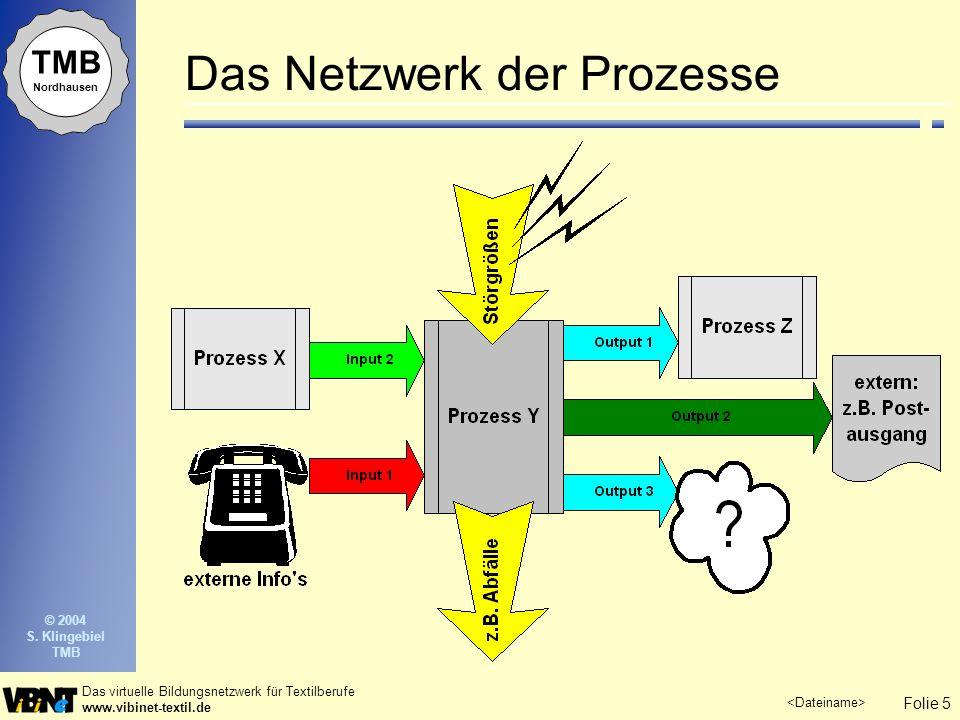 Das Netzwerk der Prozesse