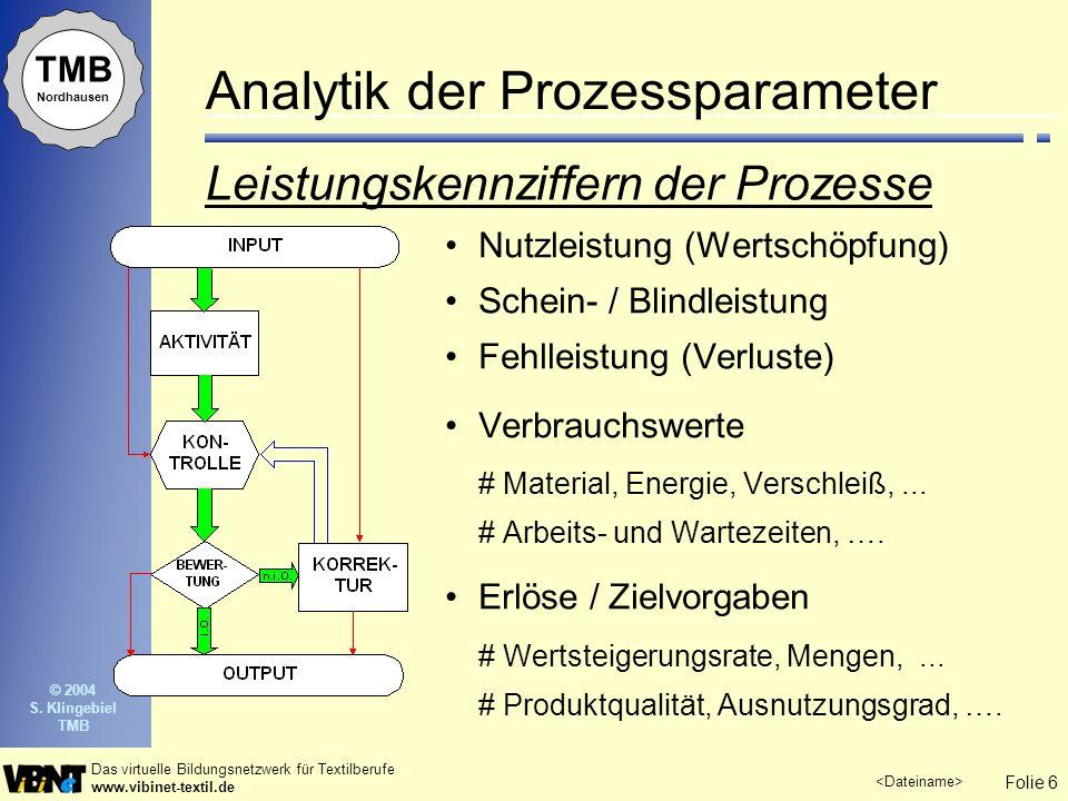 Analytik der Prozessparameter