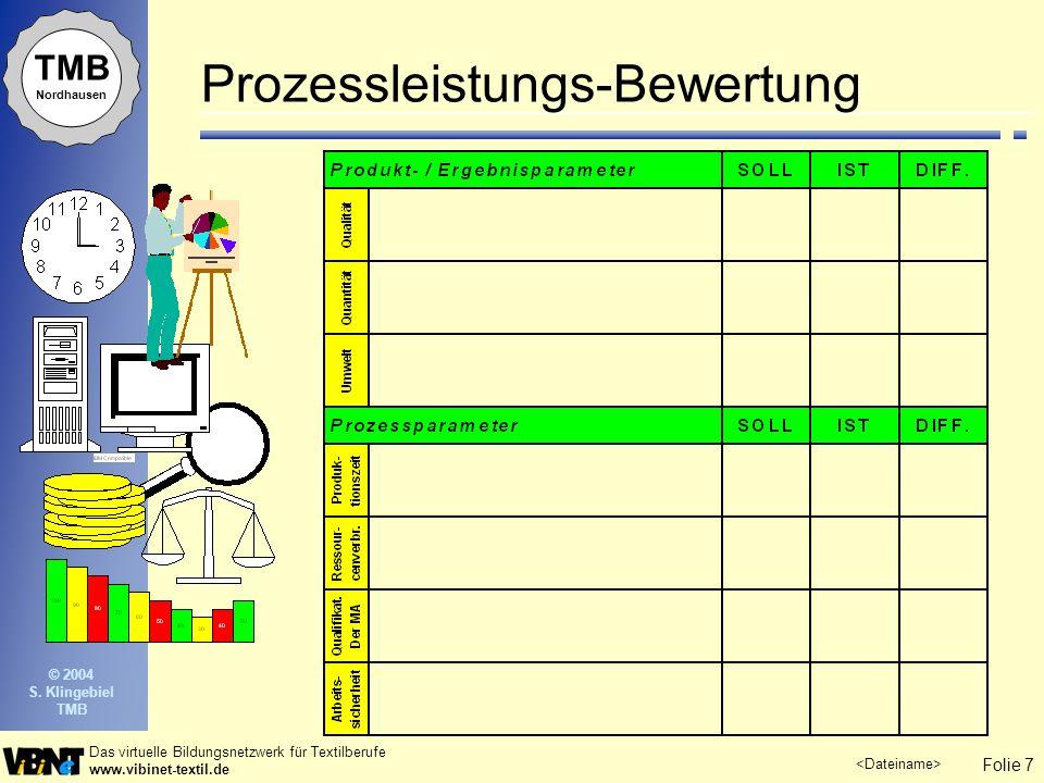 Prozessleistungs-Bewertung