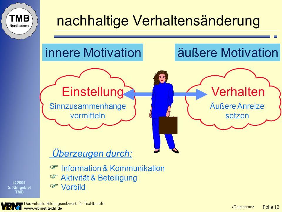 nachhaltige Verhaltensänderung