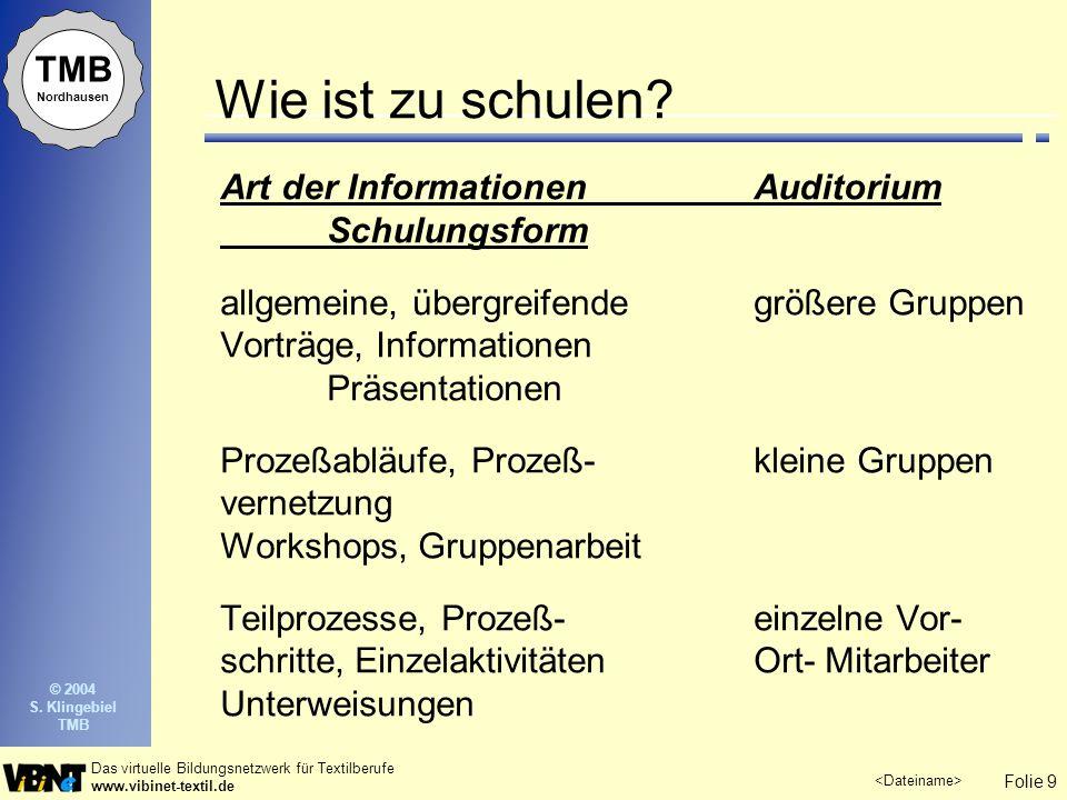 Wie ist zu schulen Art der Informationen Auditorium Schulungsform
