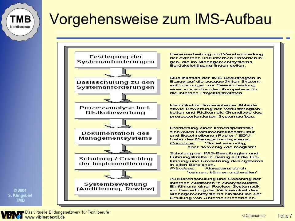 Vorgehensweise zum IMS-Aufbau