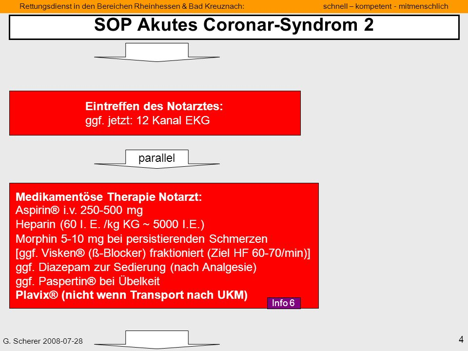 SOP Akutes Coronar-Syndrom 2