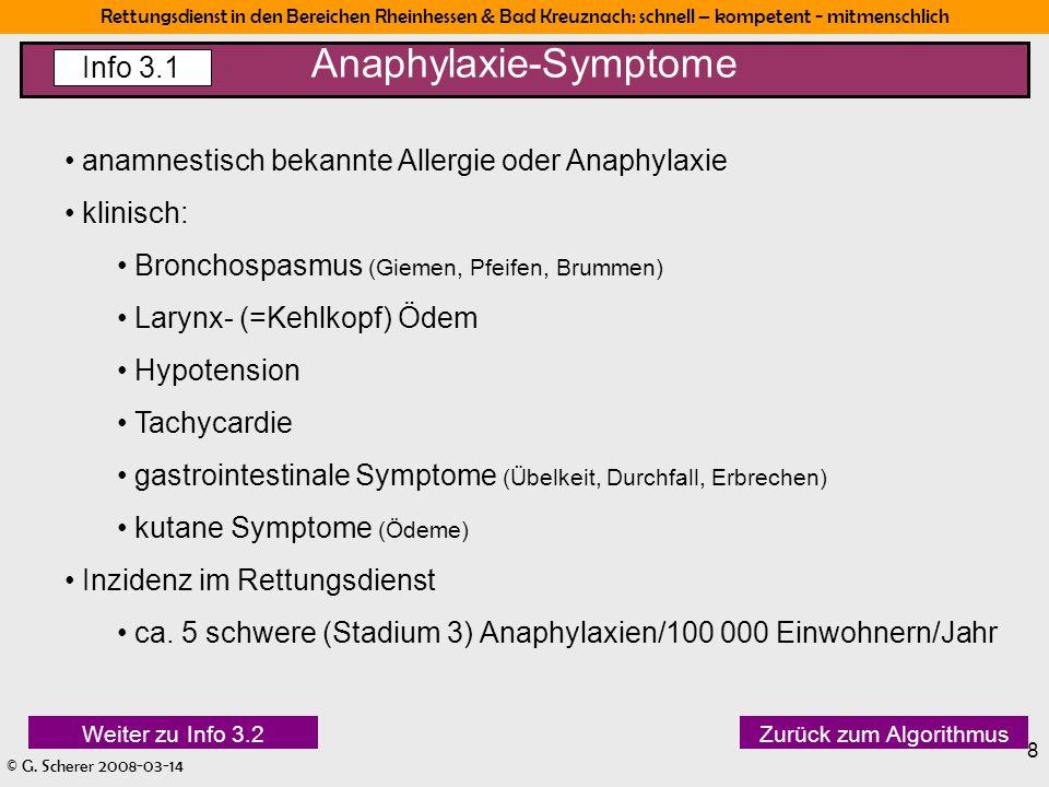 Anaphylaxie-Symptome
