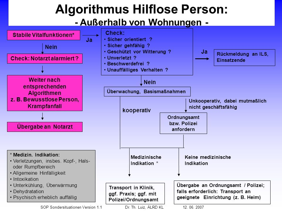 Algorithmus Hilflose Person: