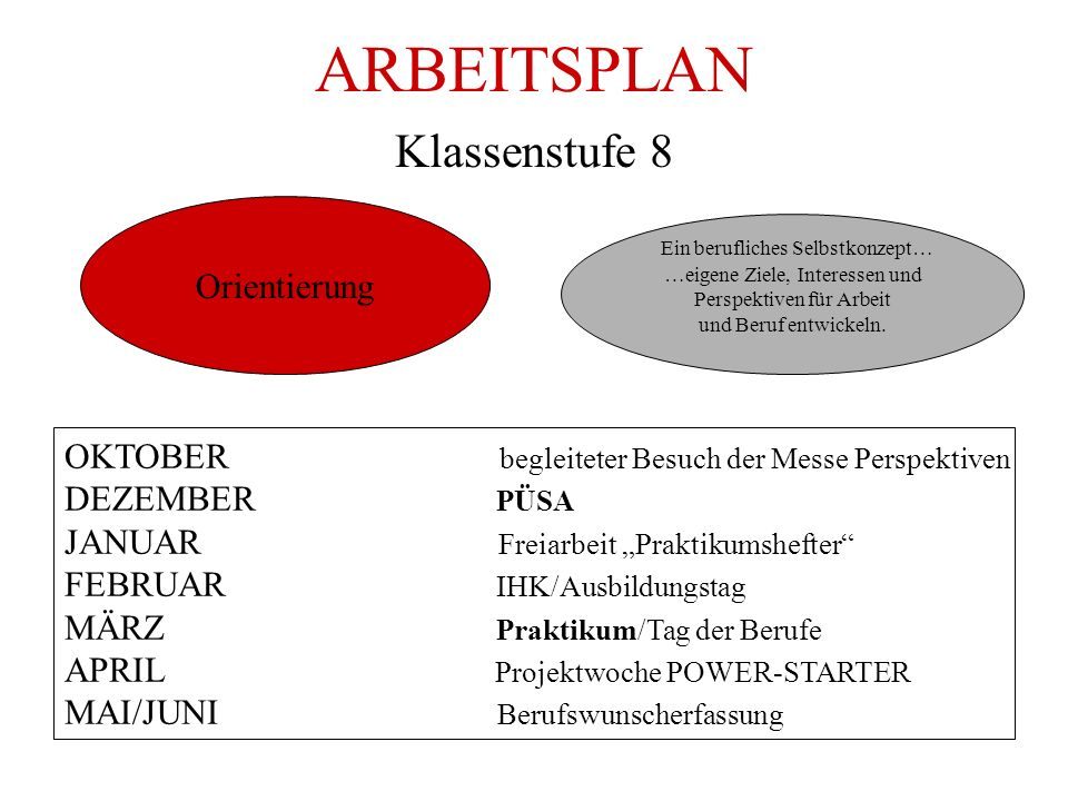 ARBEITSPLAN Klassenstufe 8 Orientierung
