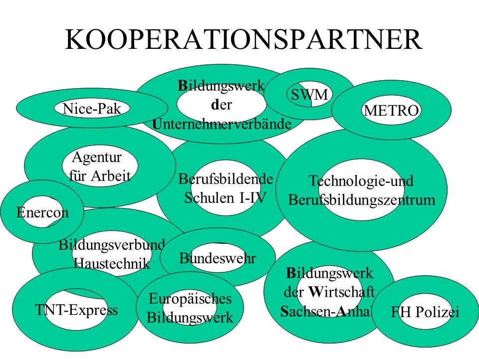 KOOPERATIONSPARTNER Bildungswerk der Unternehmerverbände SWM METRO