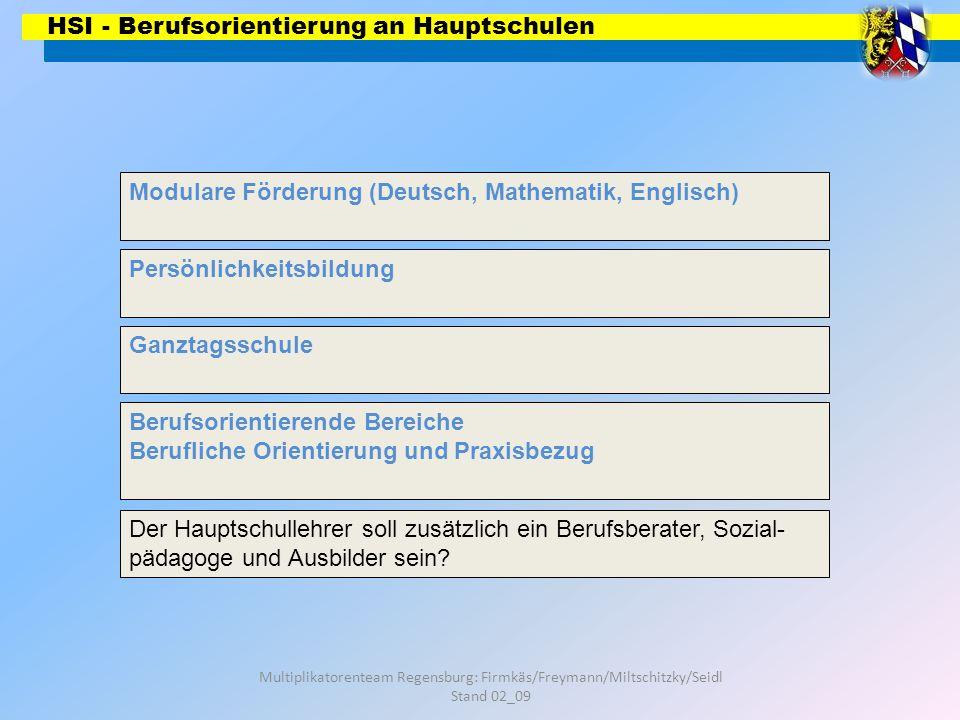Modulare Förderung (Deutsch, Mathematik, Englisch)