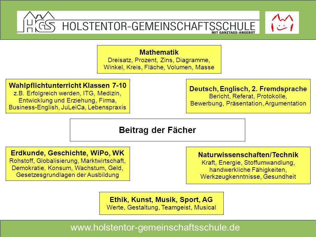 Beitrag der Fächer Mathematik Wahlpflichtunterricht Klassen 7-10