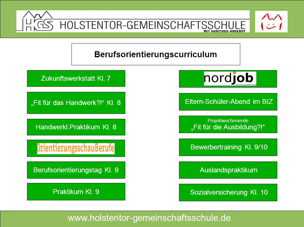 Berufsorientierungscurriculum
