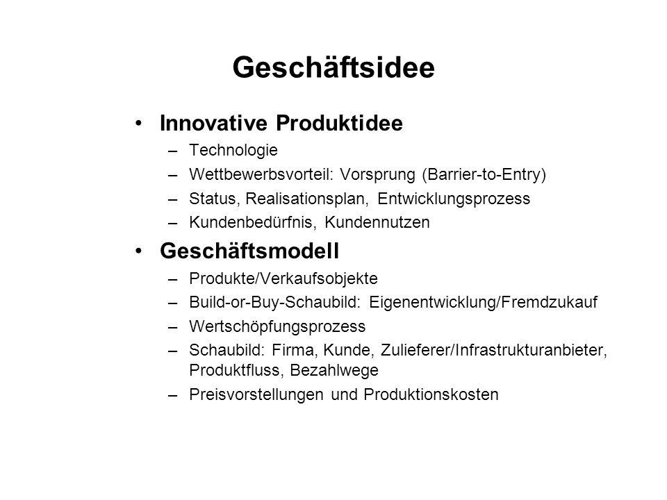 Geschäftsidee Innovative Produktidee Geschäftsmodell Technologie