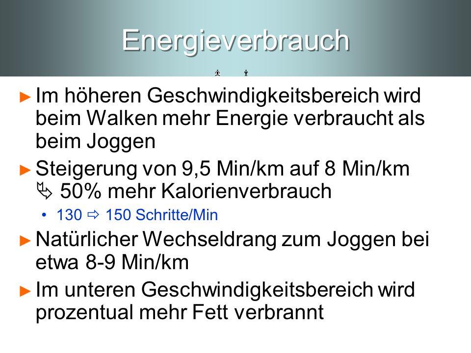 Energieverbrauch Im höheren Geschwindigkeitsbereich wird beim Walken mehr Energie verbraucht als beim Joggen.
