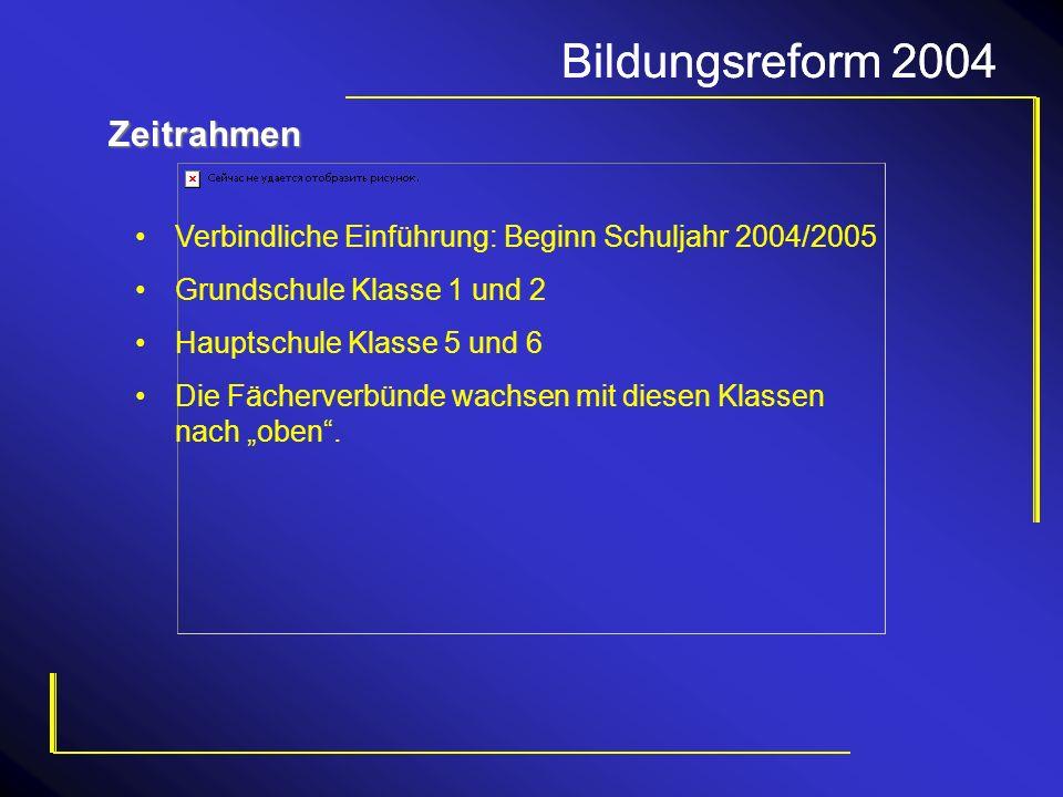 Bildungsreform 2004 Bildungsreform 2004 Zeitrahmen