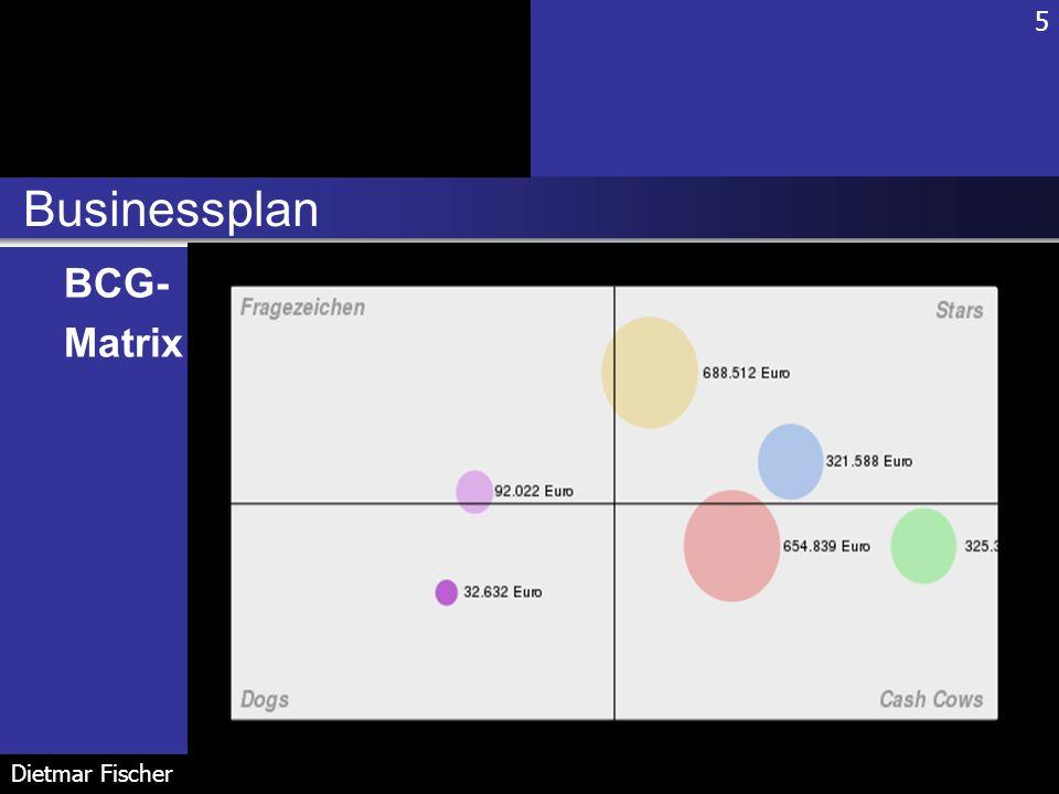 5 Businessplan BCG- Matrix Dietmar Fischer FH Potsdam