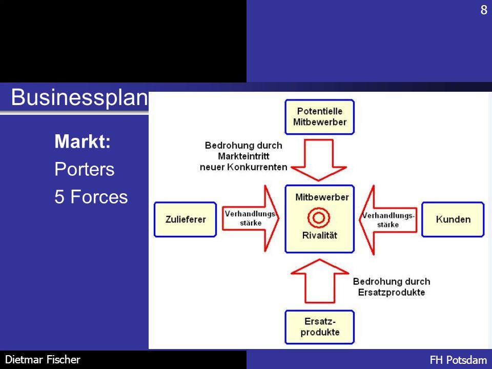 8 Businessplan Markt: Porters 5 Forces Dietmar Fischer FH Potsdam