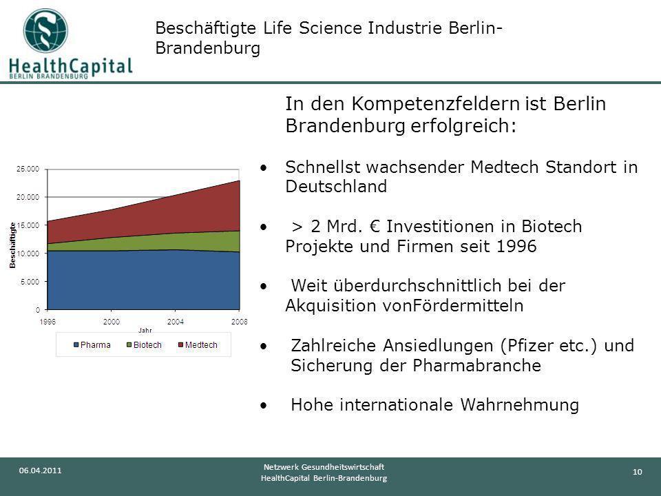 In den Kompetenzfeldern ist Berlin Brandenburg erfolgreich: